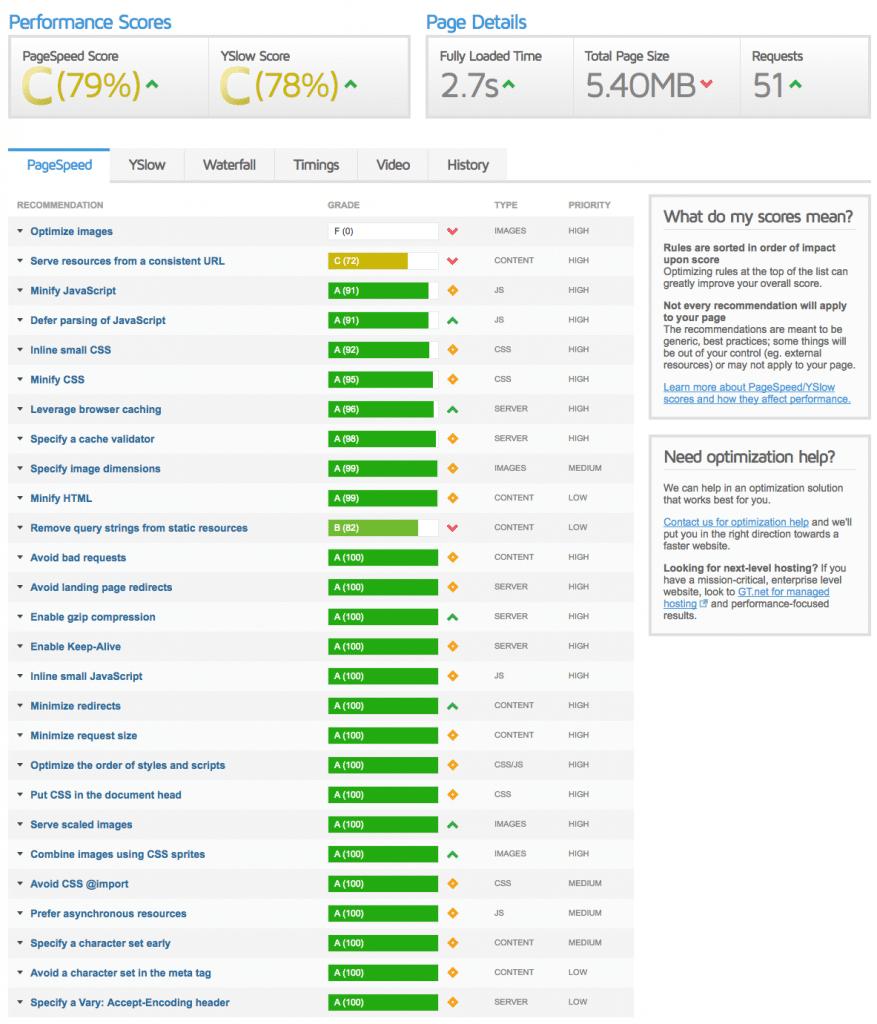 Análisis GTMetrix tras instalación y configuración del plugin de cache